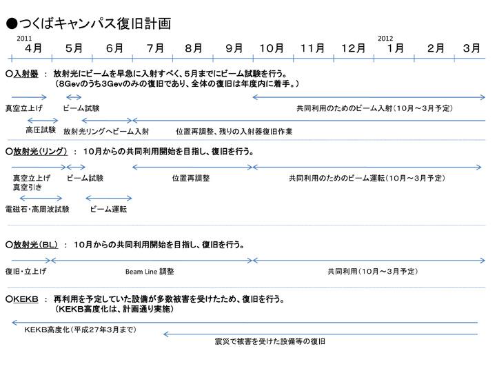 tsukuba2011.jpg