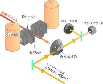 Positronium3-1.jpg