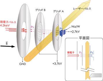 Positronium3-2.jpg