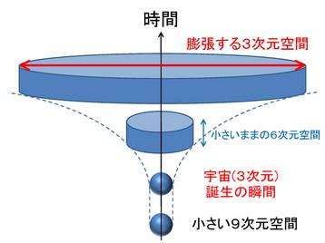 9d_image_01.jpg