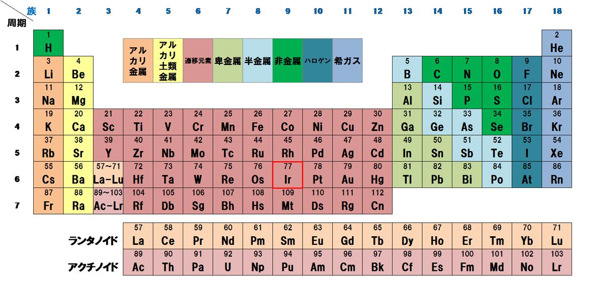 イリジウム化合物CuIr2S4が示す新奇な磁性   ニュースルーム-ニュース ...