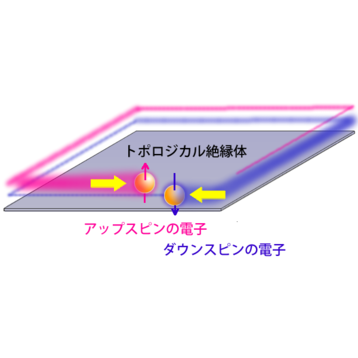 dirac_image_01.png