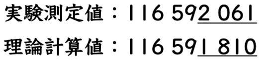 ミューオン磁石の大きさを表す比例係数の実験測定値(平均値)と理論計算値 (比例係数であるg因子から2を引いて1000億倍した数字)